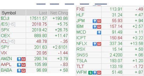 Random walk trading convoluted options spreads