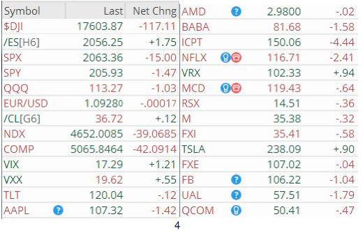 Options trading 2015