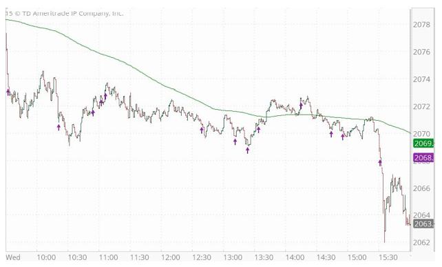 Option trading news