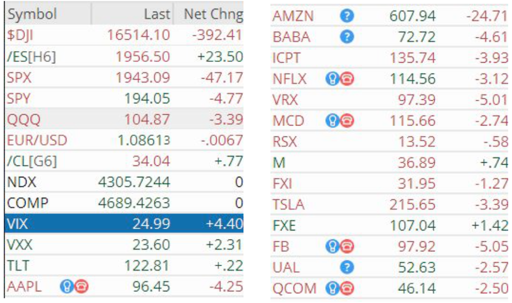 Option trading 2016