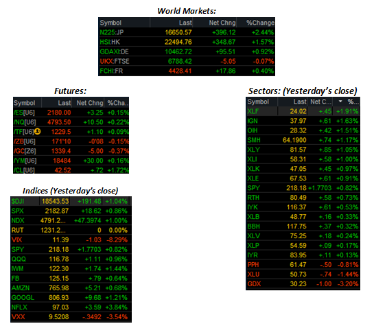 Option trading newsletters